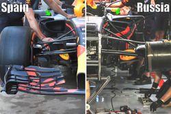 Red Bull RB13, sidepod deflectoren
