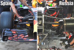 Red Bull RB13, sidepod deflectores