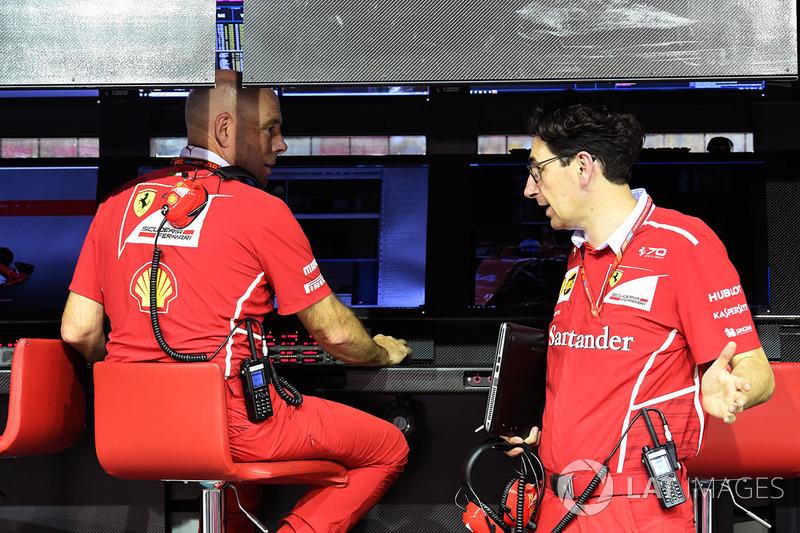 Jock Clear, Ferrari Şef Mühendisi ve Mattia Binotto, Ferrari Teknik Şefi
