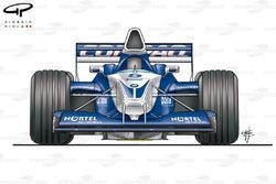 Vue de devant de la Williams FW23