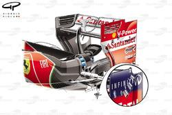 L'aileron arrière de la Ferrari F14 T avec des crans ajoutés dans la dérive (insert de la Red Bull RB10, inspiration du design)