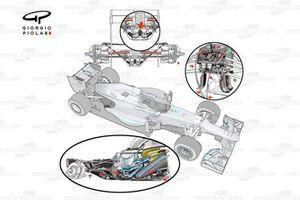 Sistema detallado del FRIC del Mercedes W04