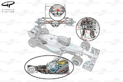 FRIC de la Mercedes W04