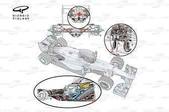 Mercedes W04 FRIC layout, fully detailed system