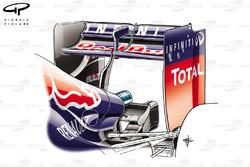 DUPLICATA : Le monkey seat inférieur de la Red Bull RB10