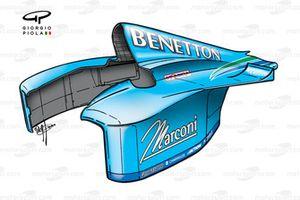 Benetton B200 2000 engine cover
