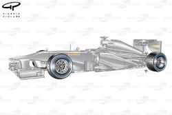 Pneus pluie Pirelli