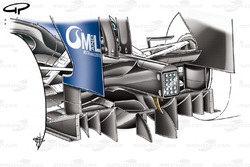 Double diffuseur de la Williams FW31
