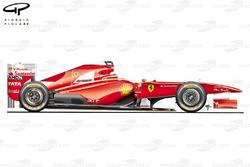 Vue latérale de la Ferrari 150° Italia
