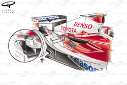 Toyota TF106B revised flick-up (Note inset the use of one single element mounted on a centre support but traded for a twin element with side mounting in main image, also note elongation of vertical fence that ordinarily just wraps around the tyre is pulle