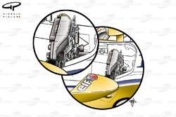 Renault R28 2008 Piquet steering wheel