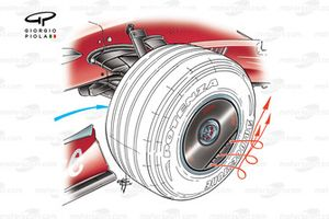 Ferrari F2007 (658) 2007 wheel cover airflow