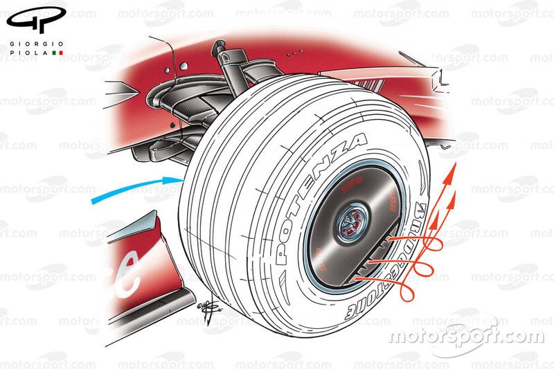 Flujo de aire del tapacubos del Ferrari F2007 (658) en 2007
