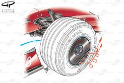 Flasques aéro de la Ferrari F2007