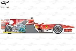 Ferrari F10 internal layout