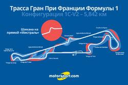 Конфигурация трассы Гран При Франции