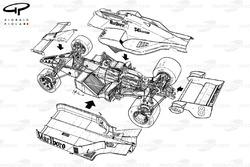 McLaren MP4-2 1984, panoramica esplosa dettagliata