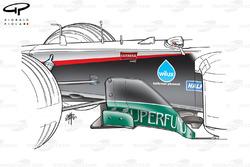 Déflecteurs de la Minardi PS03, à Monaco