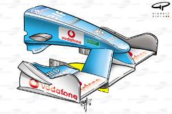 Aileron avant de la Benetton B201