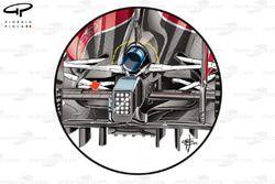 Ferrari SF15-T engine cover and suspensions design