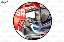 Monkey seat de la Toro Rosso STR10