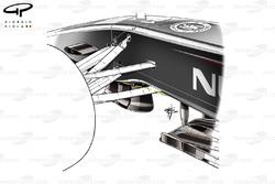 Détails du châssis de la Sauber C33, notez la courbure, avec des points jaunes pour montrer l'endroit où le châssis est redressé