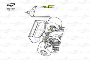 Suspension arrière de la Tyrrell 008