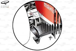 Diffuseur de la Ferrari F138