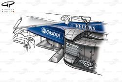 Détails des pontons de la Williams FW23