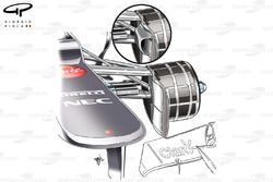 Sauber C31 front brake duct comparison