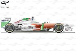 Vue latérale de la Force India VJM04