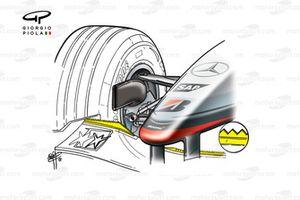 Переднее антикрыло McLaren MP4-16 с зазубринами. Версия, использовавшаяся в Барселоне