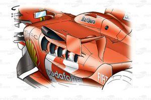Pontons de la Ferrari F2005