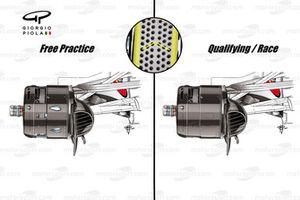 Ferrari SF70H brake comparison