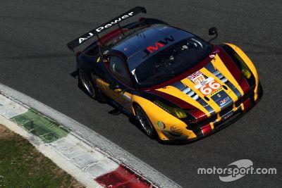 ELMS-Test in Monza, März