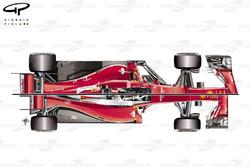 Comparación de la vista aérea del Ferrari SF70H y la del SF16-H