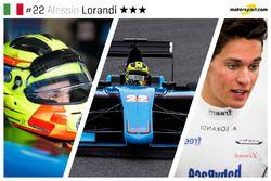 Alessio Lorandi