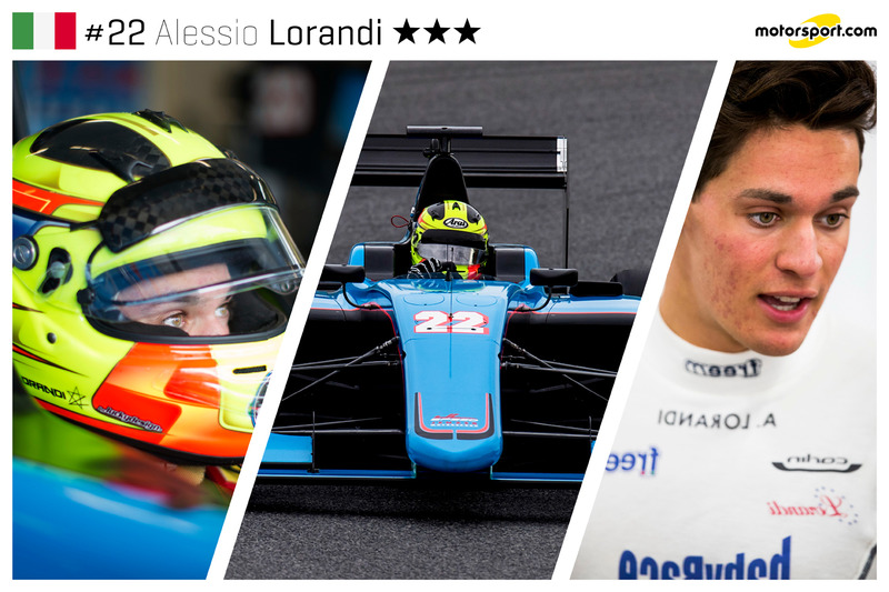 Alessio Lorandi - 18 ans