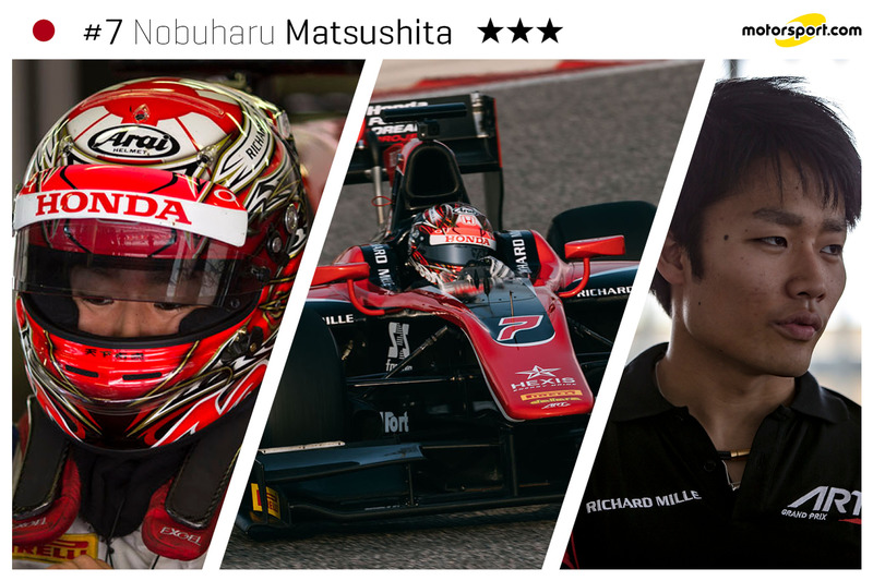 Nobuharu Matsushita - 23 ans