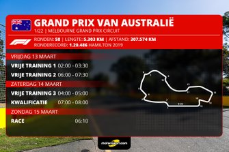 Tijdschema Formule 1 Grand Prix van Australië