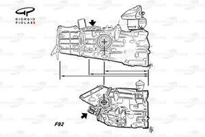 Ferrari F92A, confronto dei gearbox