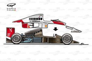 McLaren MP4/5B side