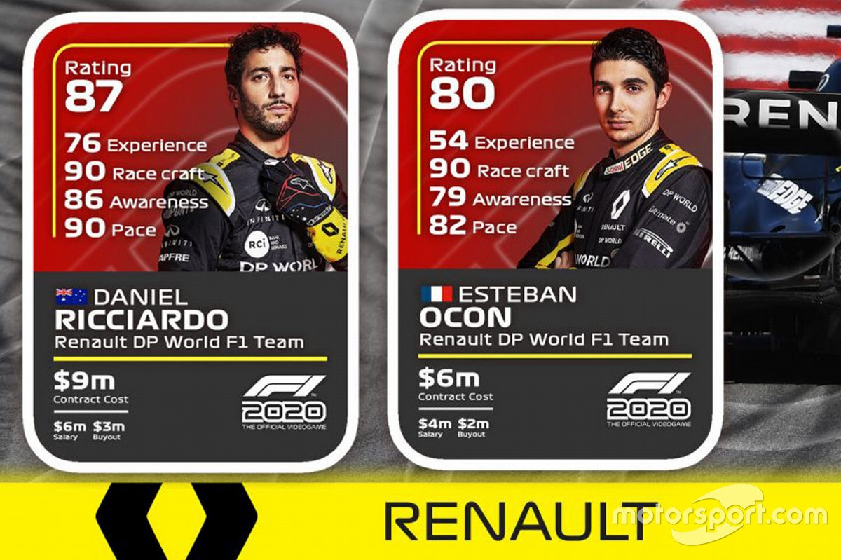 Renault F1 Team drivers ratings