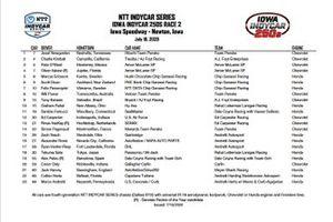 Race 2: Entry List