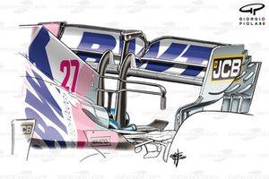 Dettagli dell'ala posteriore della, Racing Point RP20. al GP di Gran Bretagna