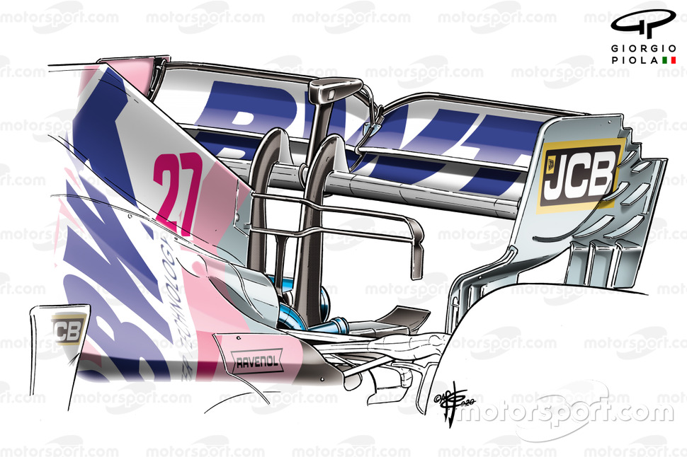 Racing Point RP20 rear wing detail British GP