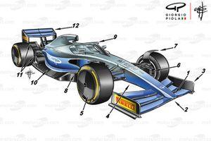 مفهوم سيارة فورمولا 1 لموسم 2021