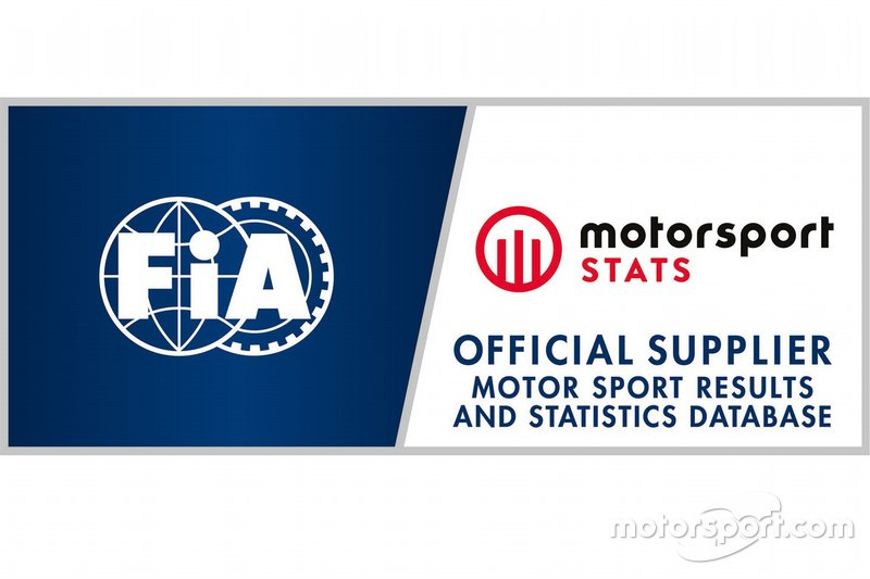 Motorsport Stats FIA official supplier