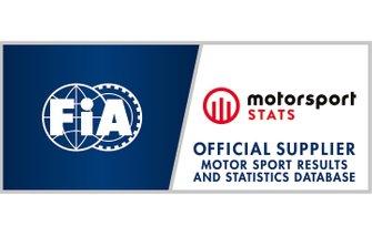 Motorsport Stats, proveedor oficial de la FIA