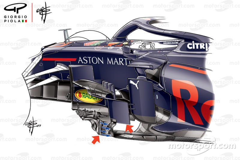 Red Bull RB15 bargeboards